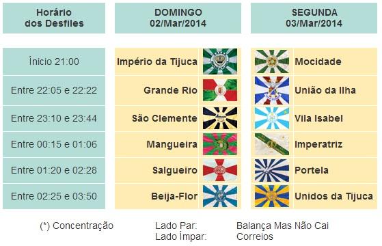 Ordem e horário dos desfiles das Escolas de Samba na Sapucaí. Imagem: Liesa